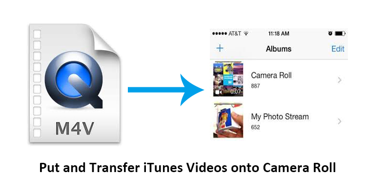 transfer and put itunes videos on camera roll