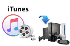Transfer iTunes to Game Console Series